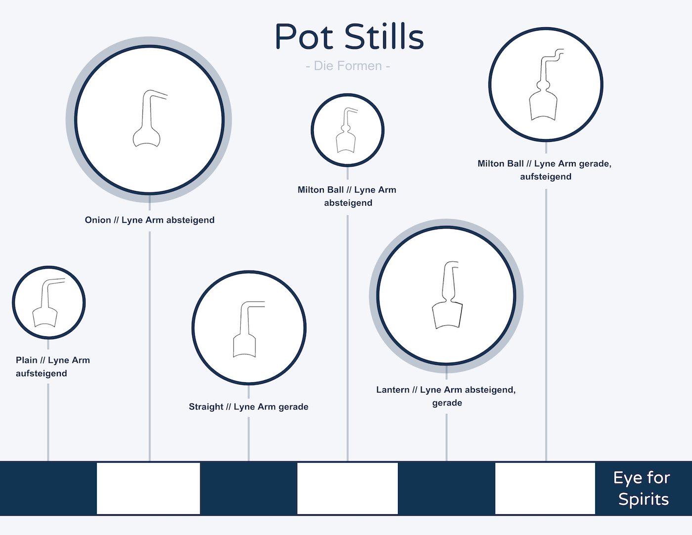 pot-still-whisky